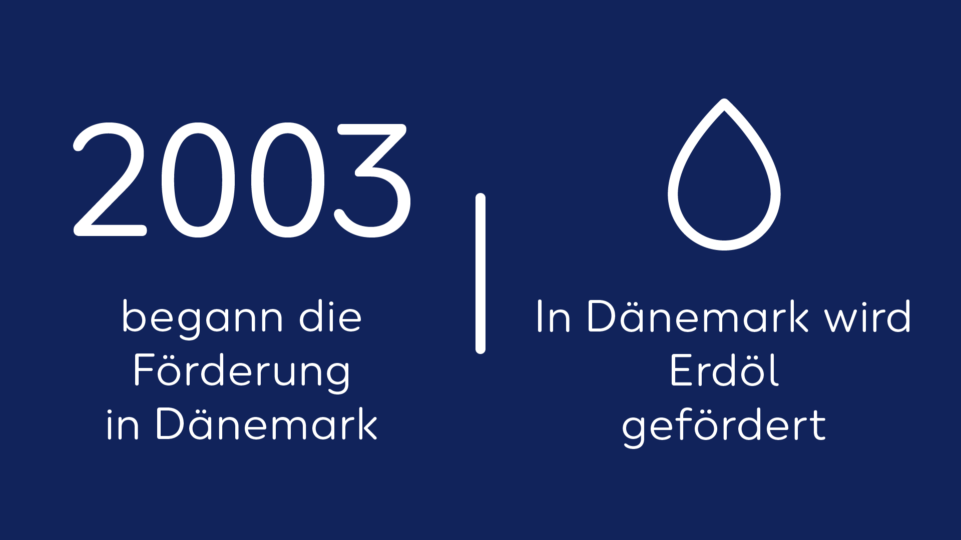 Wintershall Dea Quickfact Dänemark