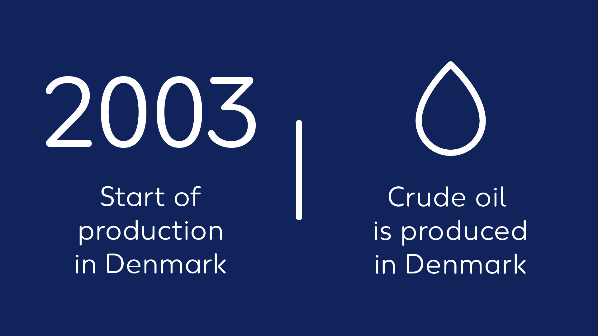 Wintershall Dea Quickfact Denmark