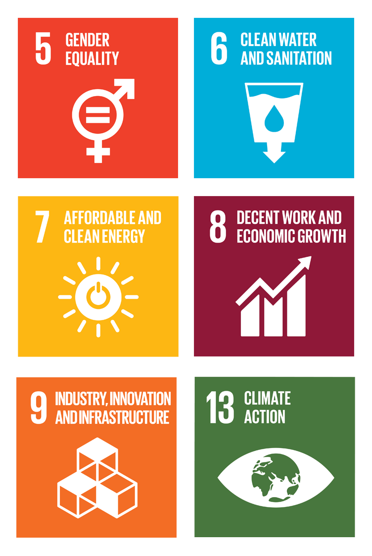 Wintershall Dea Graphic UN-SDGs