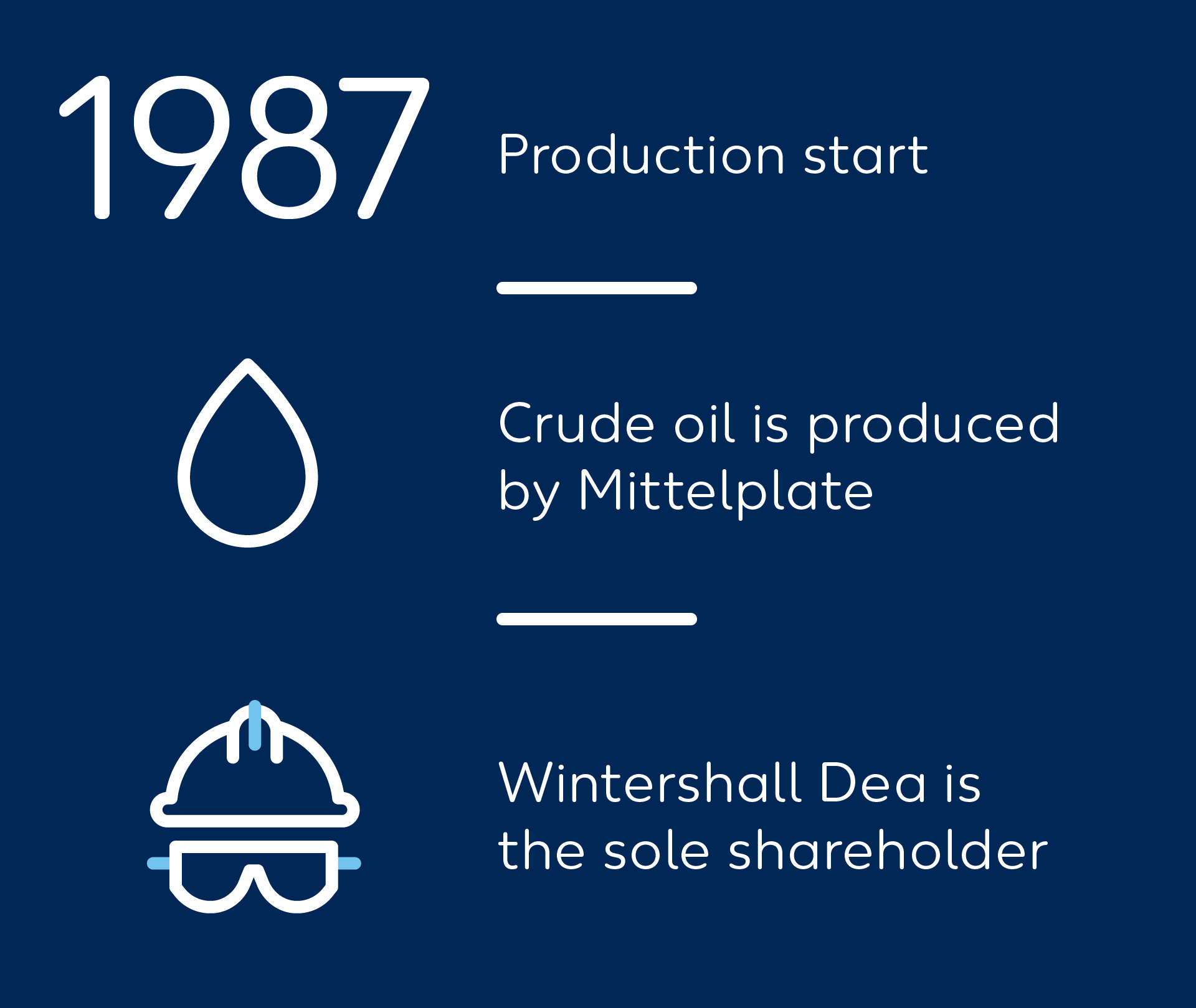 Wintershall Dea Quickfact Mittelplate