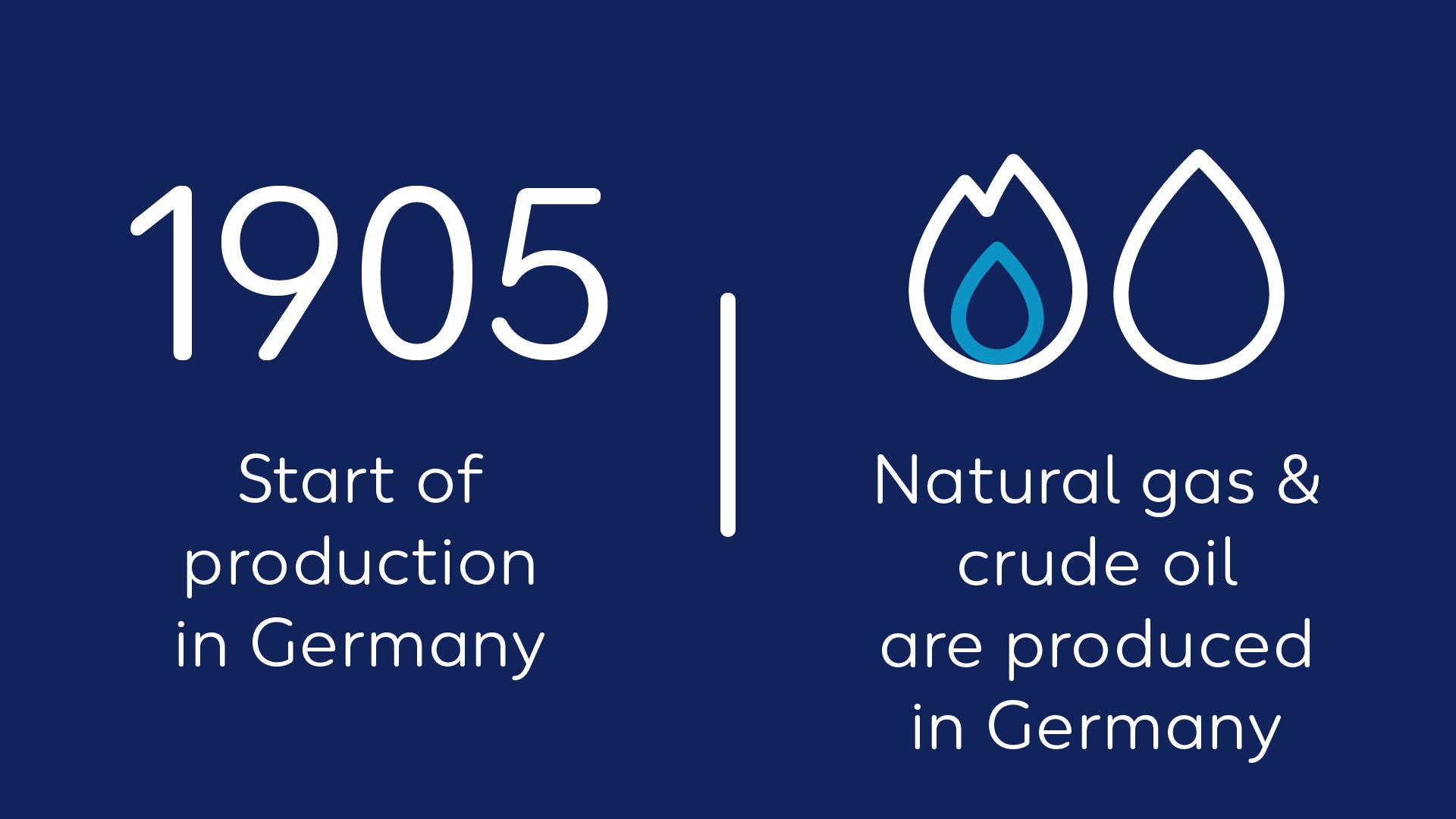 Germany | Wintershall Dea GmbH