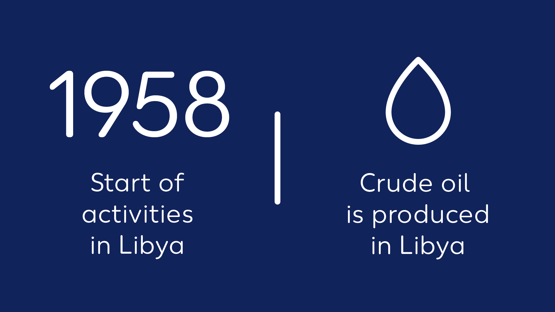 Wintershall Dea Quickfact Libya