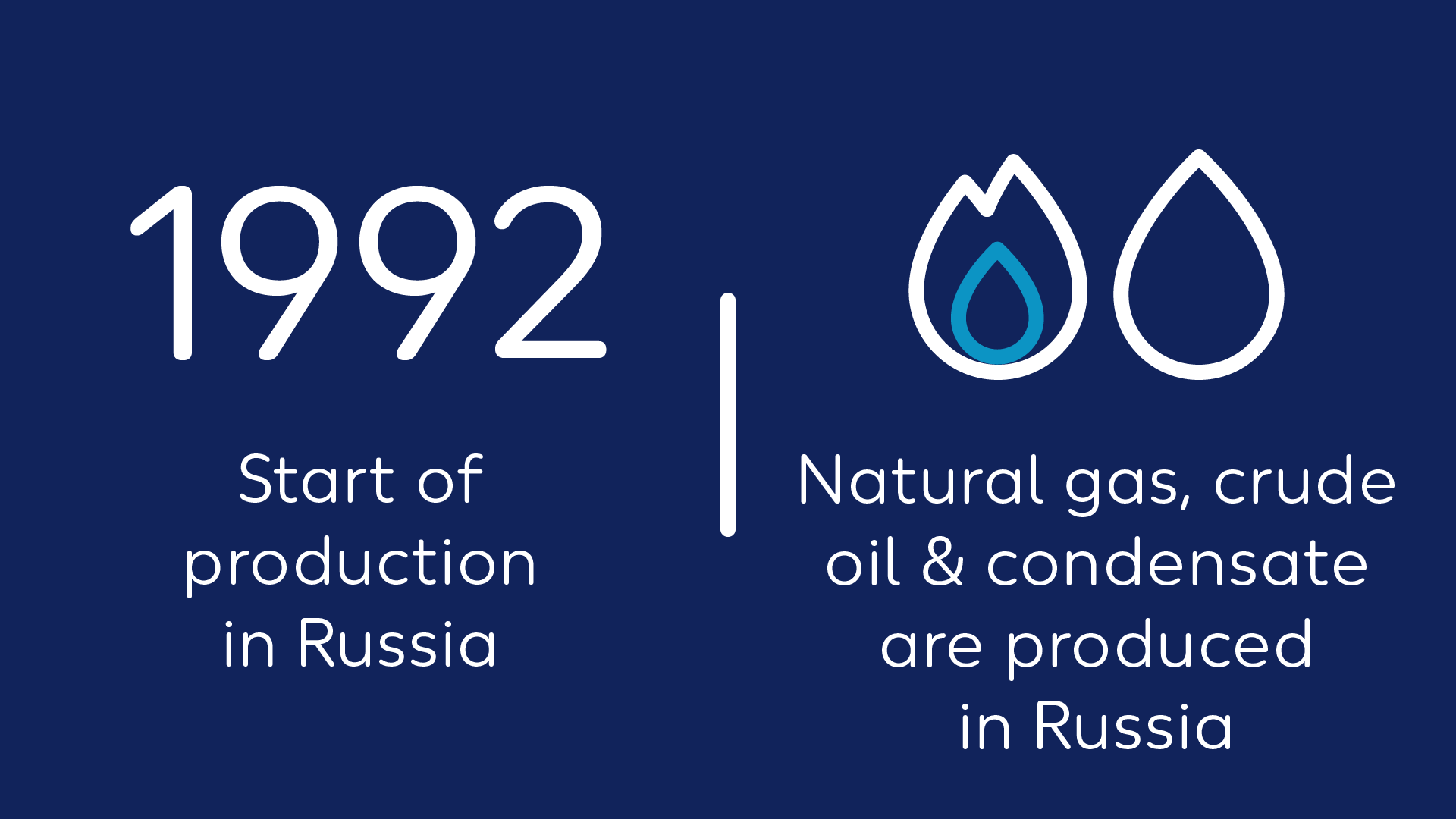 Wintershall Dea Quickfact Russia