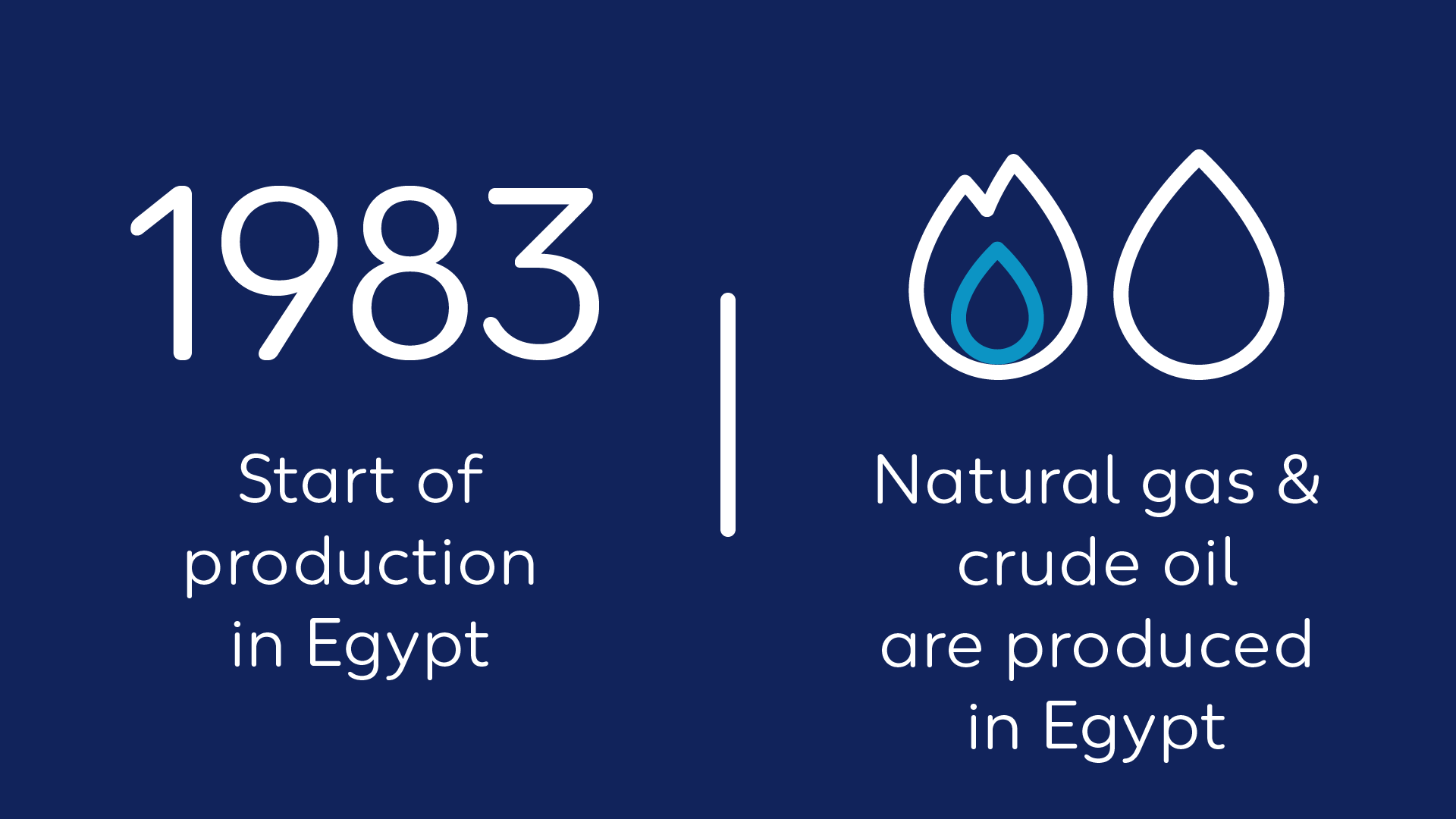 Wintershall Dea Quickfact Egypt