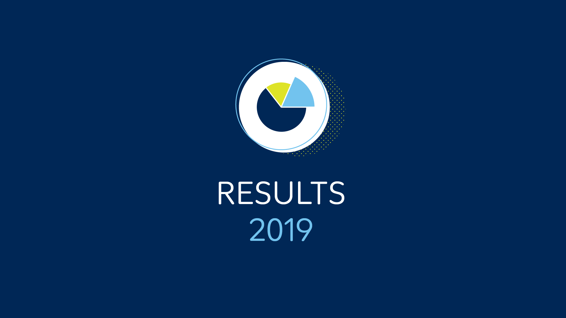 Wintershall Dea Graphics Results 2019