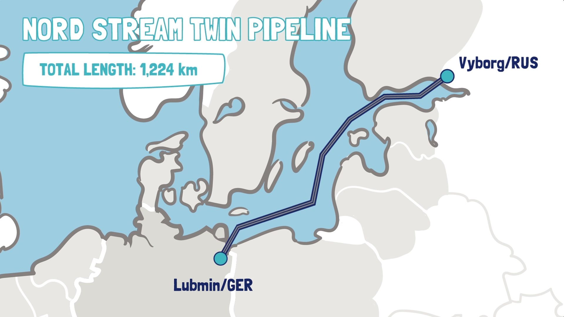 Graphic of Nord Stream Twin Pipeline